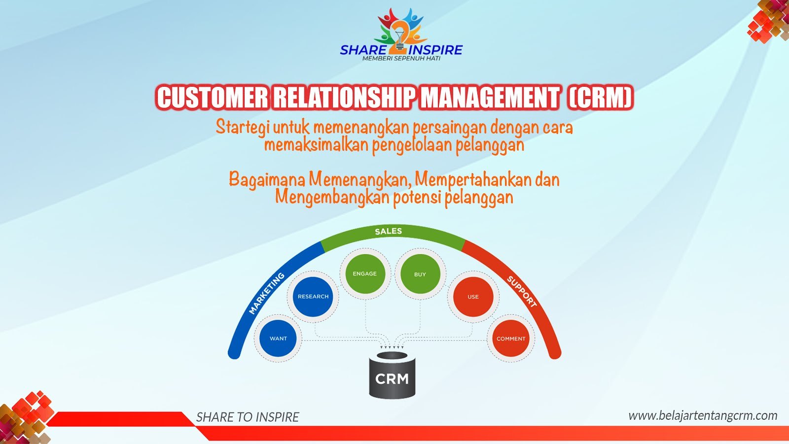 PROPOSAL WORKSHOP CRM