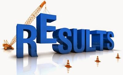 CU BA part 1 result 2015