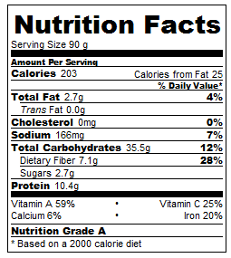 Vegan burger nutrition info
