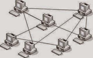 Pengertian dan Jenis-Jenis Topologi Jaringan Komputer   Ilmu ...
