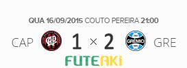O placar de Atlético-PR 1x2 Grêmio pela 26ª rodada do Brasileirão 2015