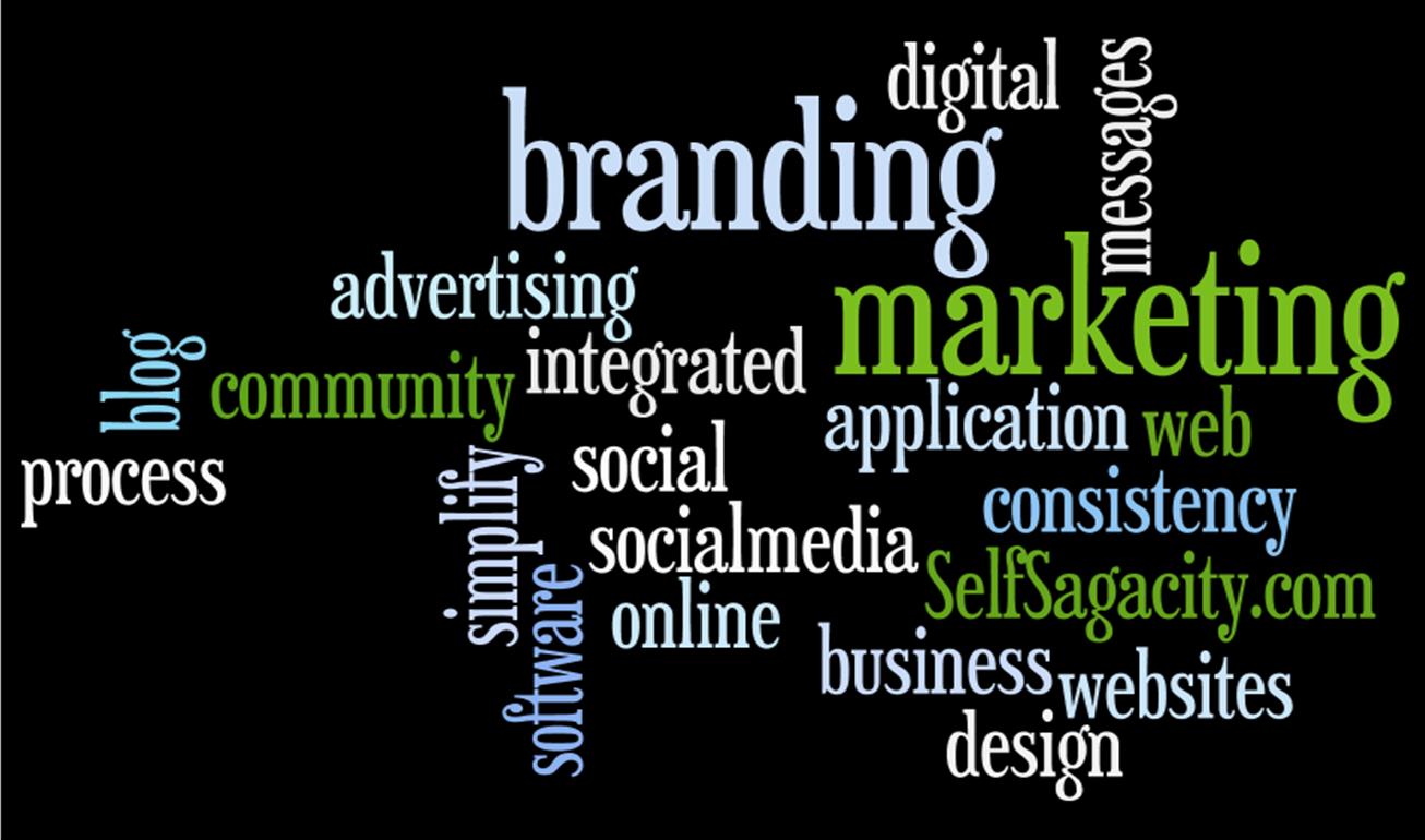 integrated revenue marketing