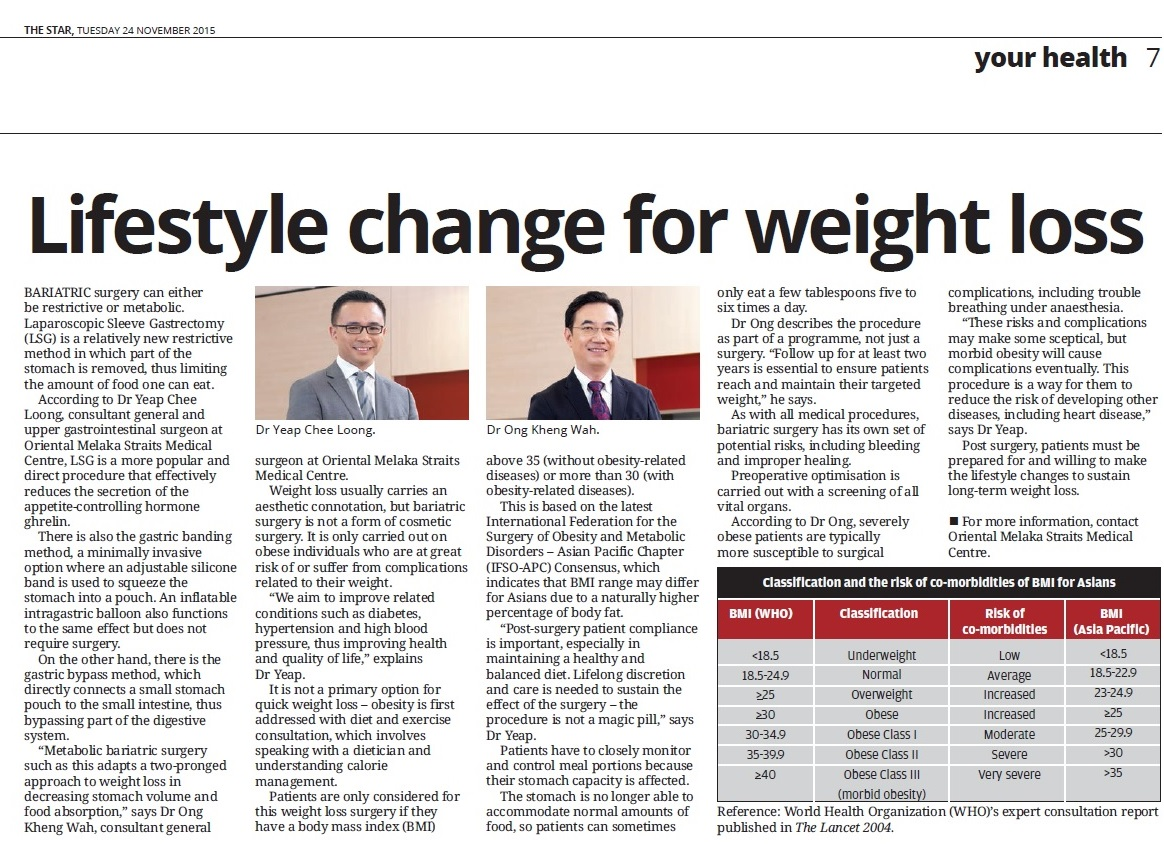 ssw 30/10 weight loss for life scam