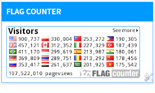Cara Memasang Widget Flag Counter