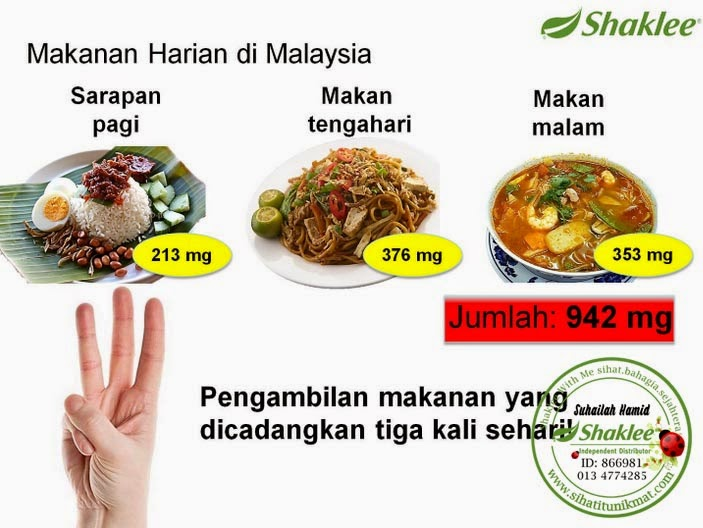 menu malaysia