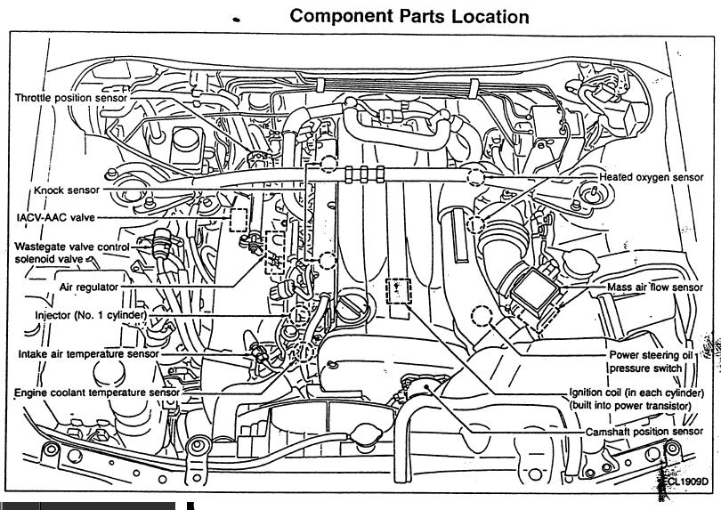 25GT TURBO 2-DOOR  RB25DET  25GT-X 4-DOOR  RB25DE  20GT 2-DOOR  RB20DE    V4 Engine Diagram