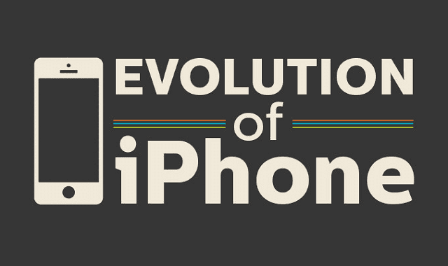 Image: Evolution of iPhone