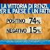 Sondaggio Ipsos per Ballarò: per metà elettorato Grillo dovrebbe cambiare modo di fare politica