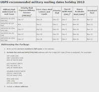 2013 Military Mailing Dates
