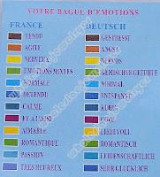 Mood Bracelet Color Meanings5