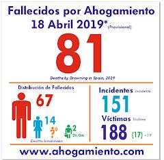 Resumen datos 2019