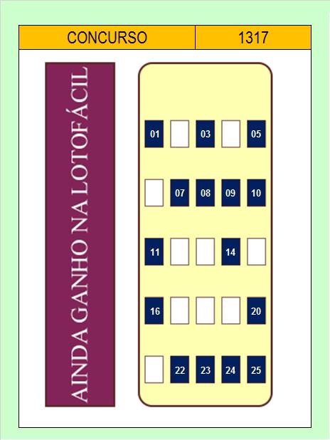 Resultado lotofacil 01-03-05-07-08-09-10-11-14-16-20-22-23-24-25