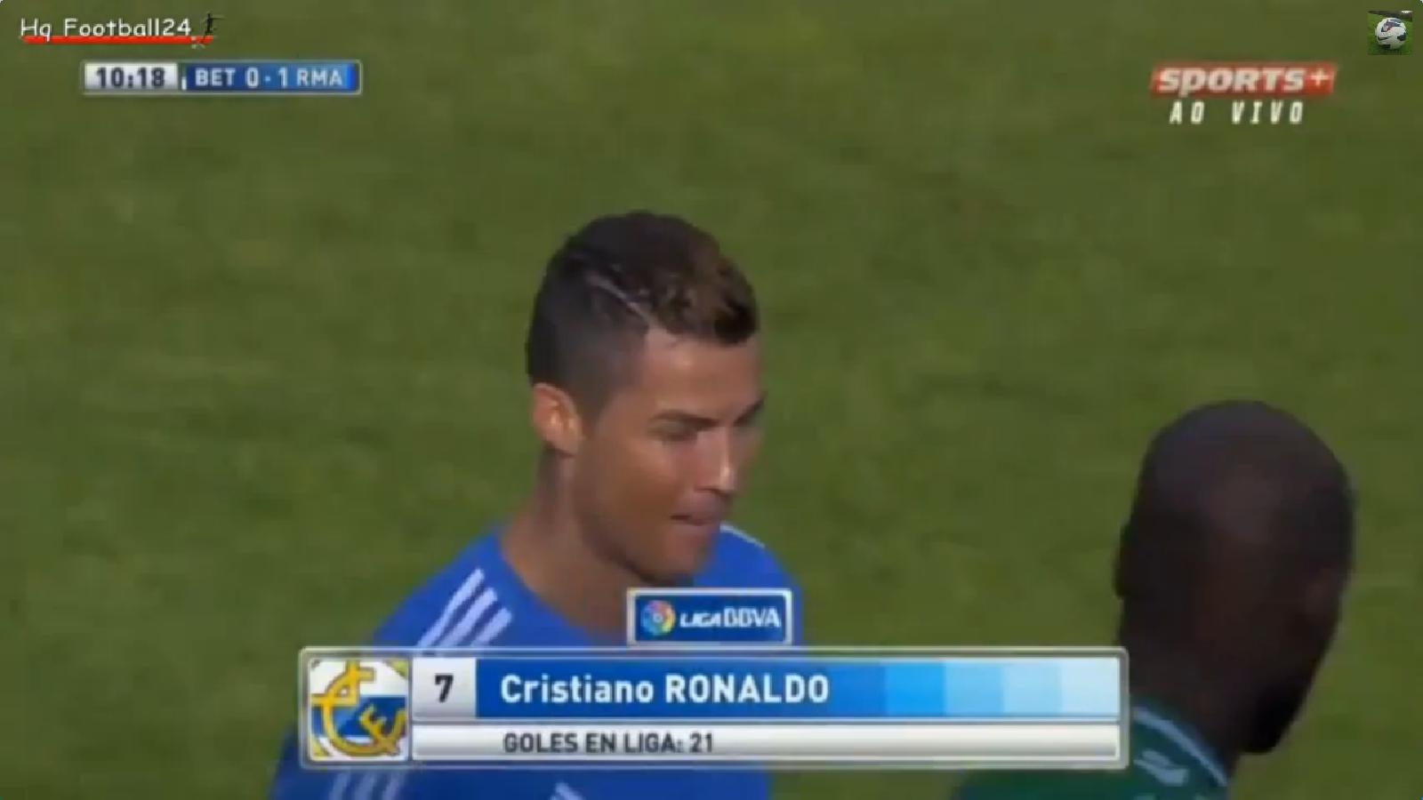 Cristiano Ronaldo Comemora seu golaço. Seu chute atingiu 113 KM/H - simplesmente o melhor do mundo!