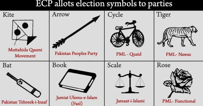 Haqs Musings Pakistan Elections 2013 Impact Of Youth Women Vote
