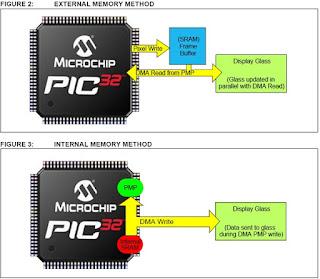 LCD TFT PIC32