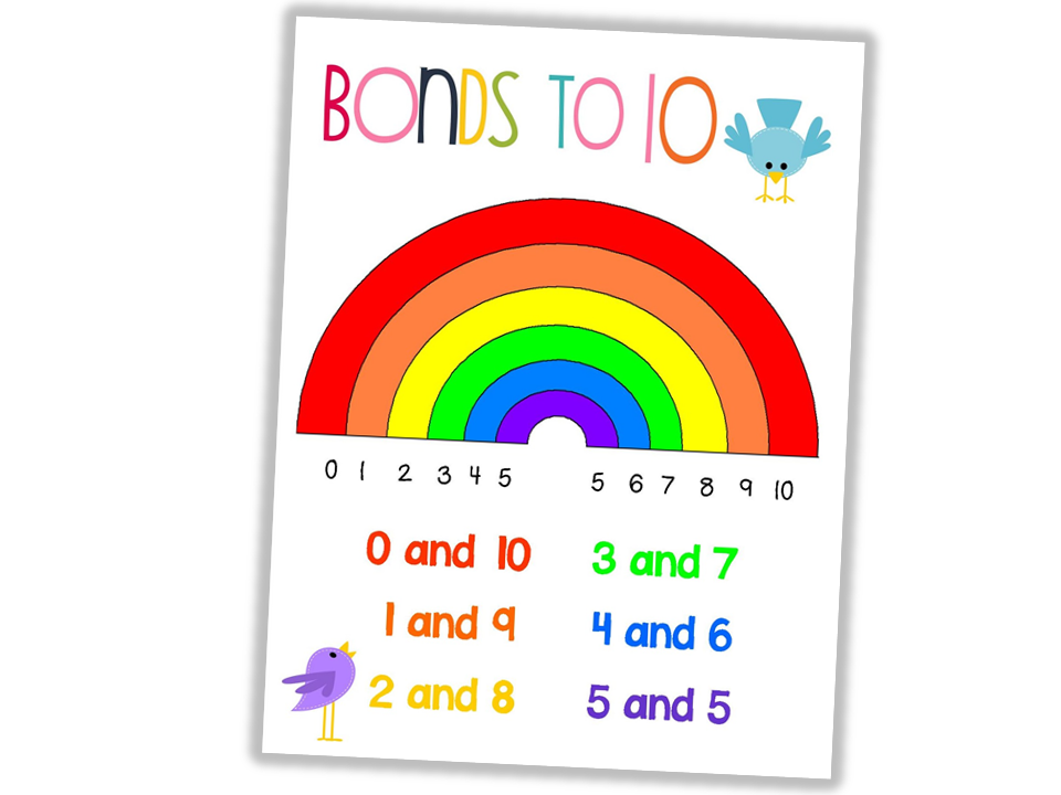 Image result for bonds to 20 on rainbows