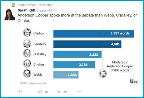 Anderson Cooper -- STHFU!!!!