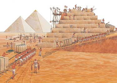Persoalan Pembinaan Piramid di Giza Akhirnya Terjawab