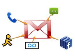 Ikon Email