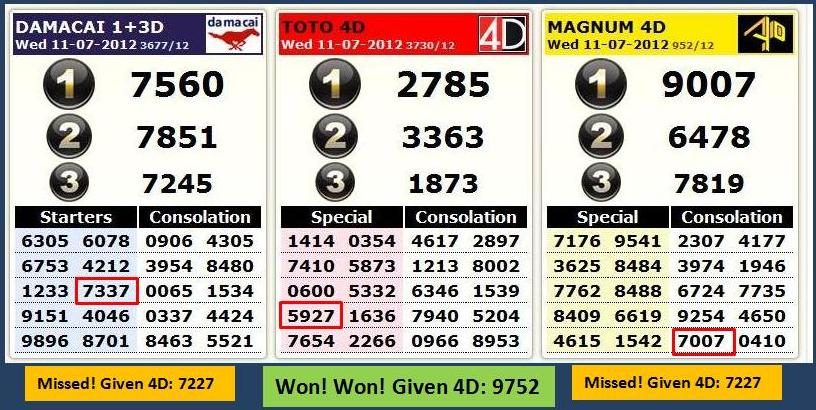 4D Power Master : Smart System for 4D Lucky Number: Power 4D wins