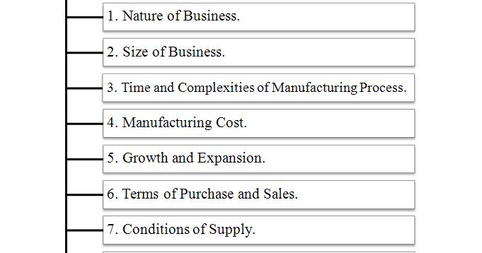 four fundamental factors that affect cost of money Slide 6 of 34 slide 6 of 34.