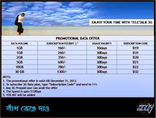Teletalk 3G, Teletalk 3G Net, teletalk internet, Teletalk Offer,