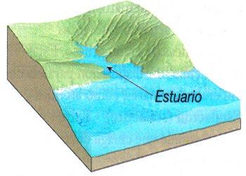 Aguas Corrientes :3 Estuario1