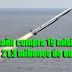 El Gobierno compra 19 misiles por 21,3 millones de euros