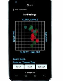 Users can input their feeling based on two criteria