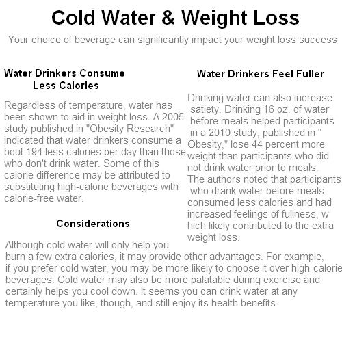 Laxogenin fat loss