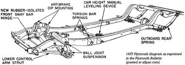 Automotive rear suspension types in mass production cars for Maryland motor vehicle administration change of address