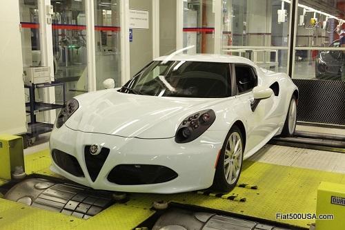 Alfa Romeo Testing