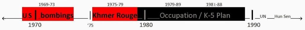 K-5 Genocide