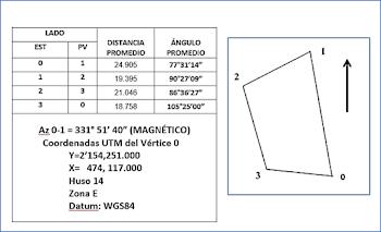 PRÁCTICA 6 DEL GRUPO 2251