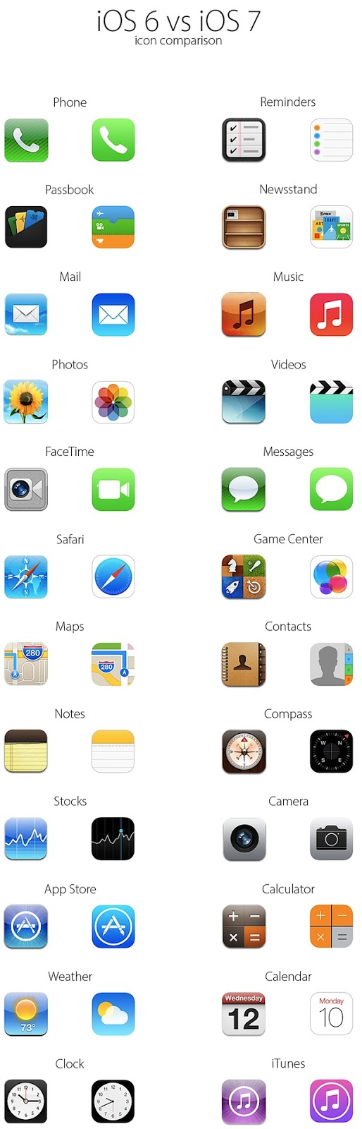 iOS 7 VS. iOS 6 Icons UI Comparison
