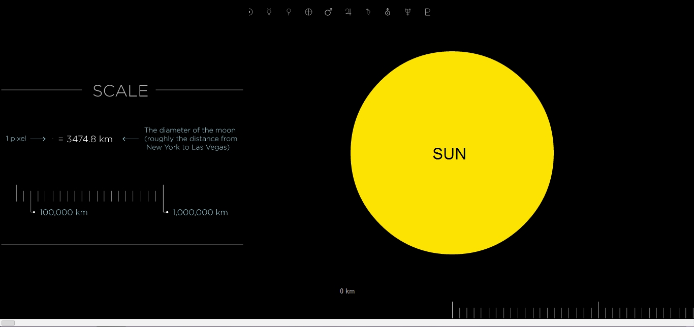 Images Of Accurate Map Of Solar System SpaceHero - Accurate map of the solar system