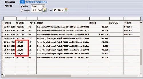 Daftar Transaksi yang nomornya tidak standar karena menggunakan koma pada Aplikasi LPJ Bendahara - Silabi