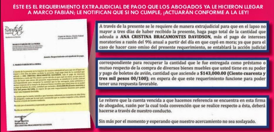 Ana Bekoa demanda a Marco Fabián