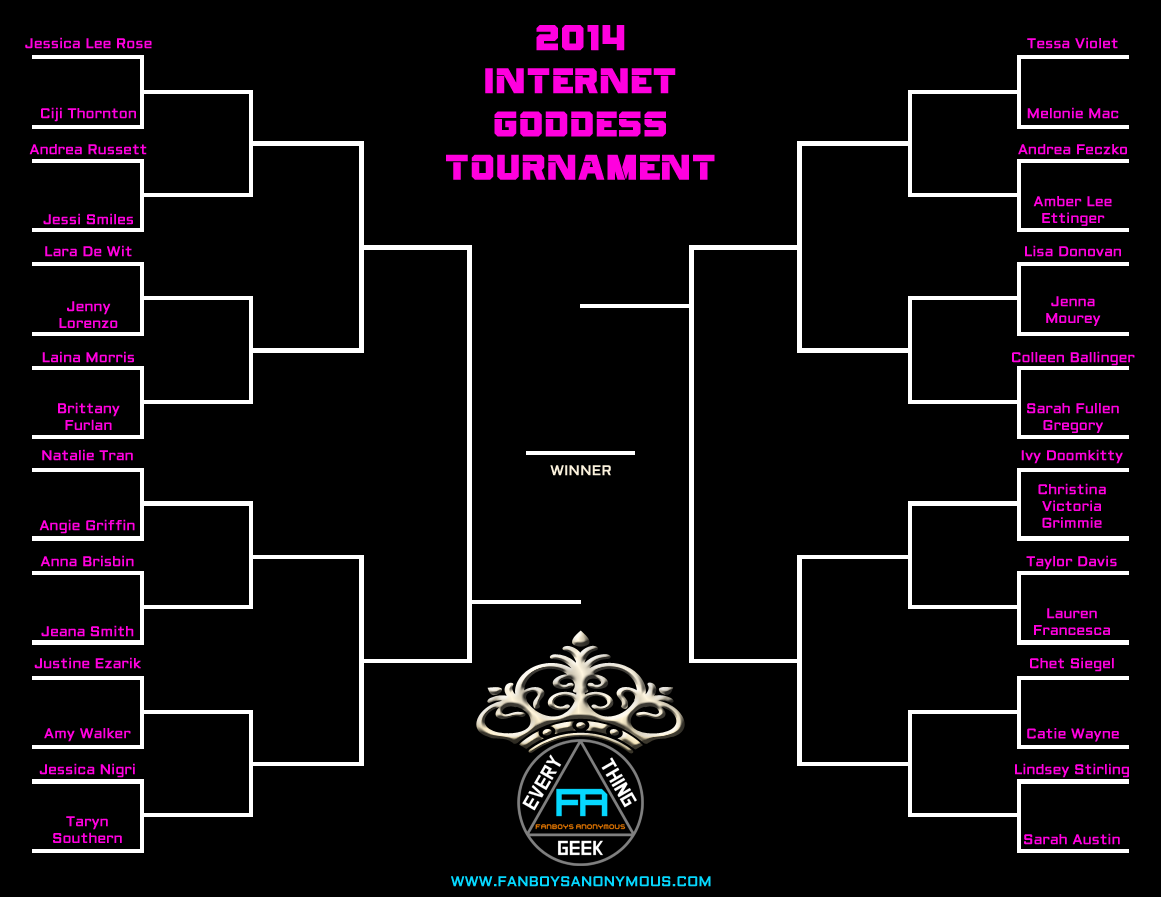 Hottest internet women of the web 2014 tournament