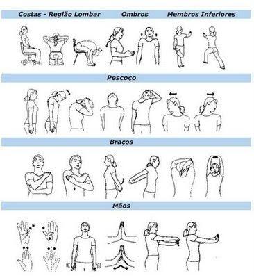 Exercício de aumento em volume do membro