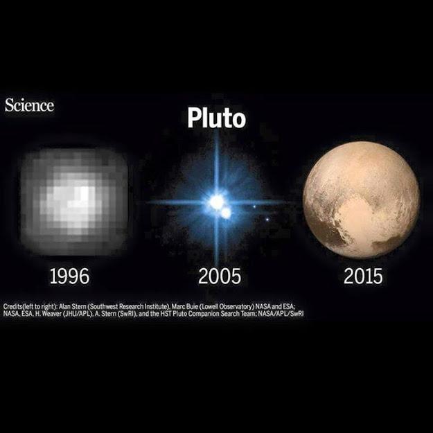 Lidský pokrok za posledních 20 let? Tak koukejte!