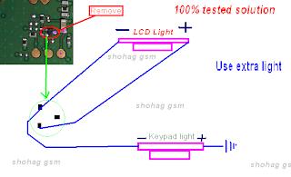 nokia 101 display light solution