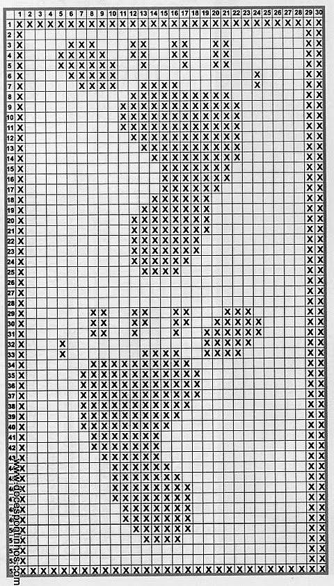 Рисунки для вязания ковриков крючком