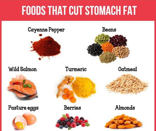 how to get rid of visceral stomach fat