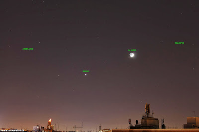 Venus, La Luna, Sagitario y Escorpio en Madrid