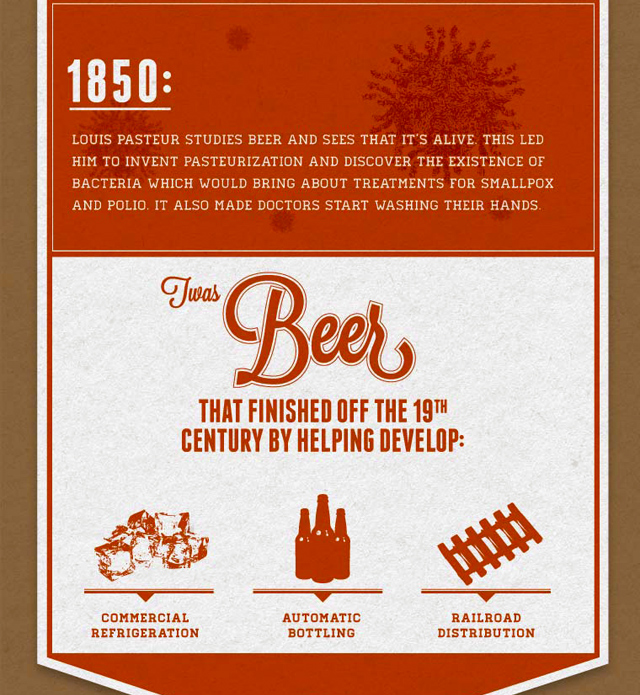 pasteurization created thanks to beer