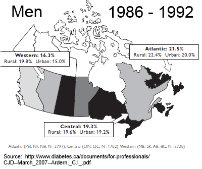Geographical distribution of Metabolic Disease in Canada