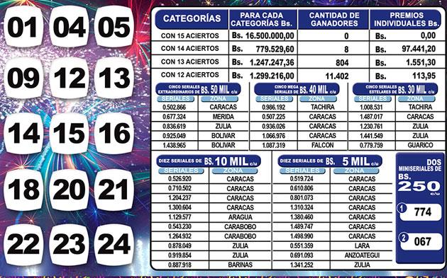 Kino Táchira 1105 Sorteo 11 Agosto