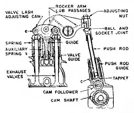 John Deere Pto Clutch Diagram further John Deere Rx75 Parts in addition John Deere 318 Electrical Wiring Diagram together with John Deere Backhoe Fan Belt Diagram moreover Wiring Diagram For Craftsman Lawn Tractor 38. on john deere stx38 electrical diagram