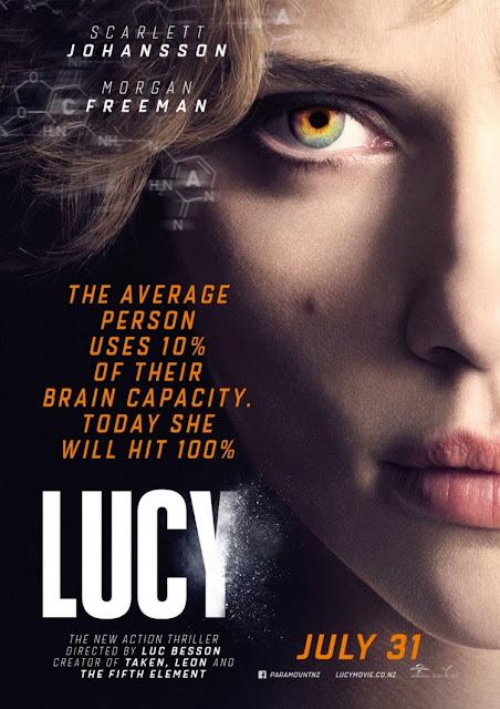 Nhân Loại (thuyết Minh) - Lucy (2014)